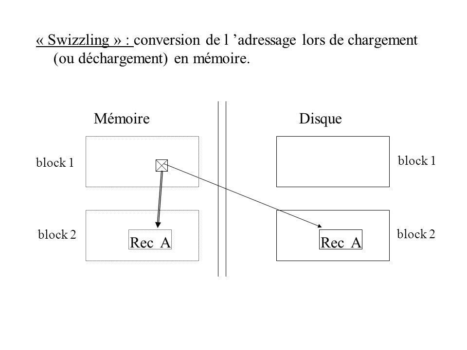 « Swizzling » : conversion de l 'adressage lors de chargement (ou déchargement) en mémoire.