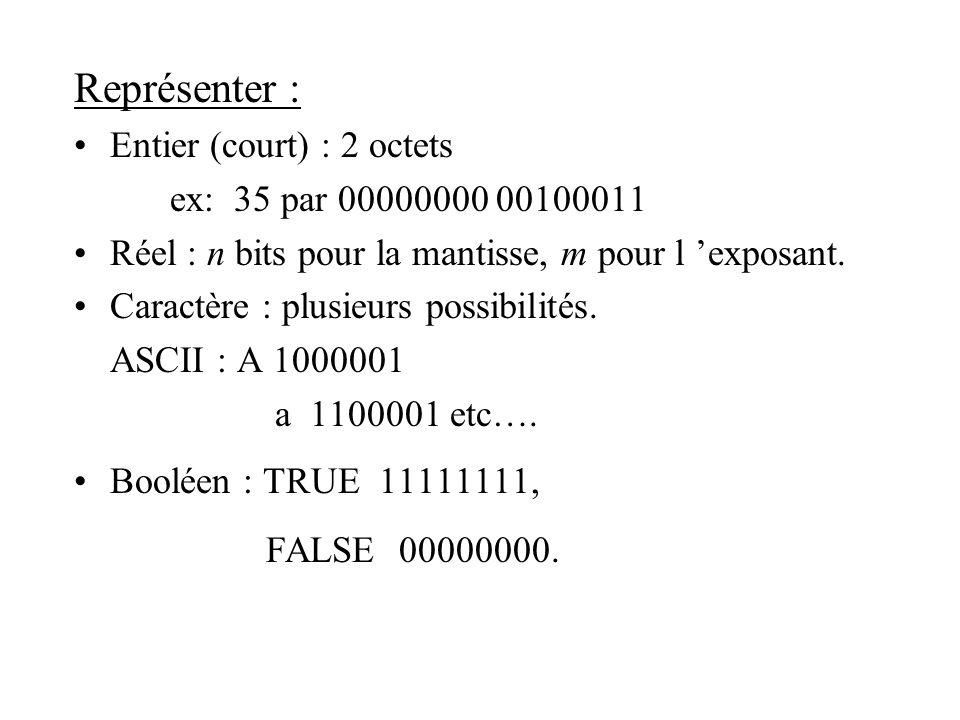 FALSE 00000000. Représenter : Entier (court) : 2 octets