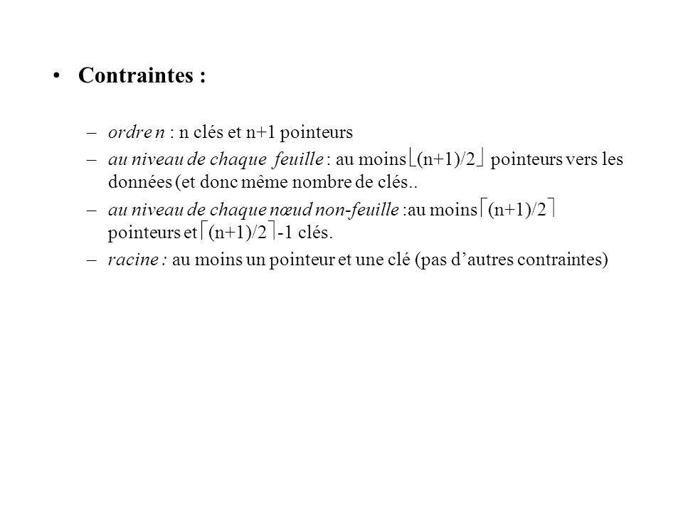 Contraintes : ordre n : n clés et n+1 pointeurs
