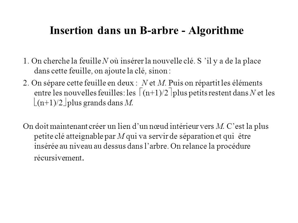 Insertion dans un B-arbre - Algorithme