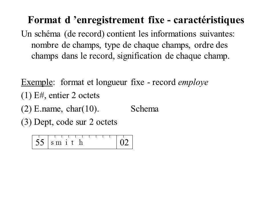 Format d 'enregistrement fixe - caractéristiques