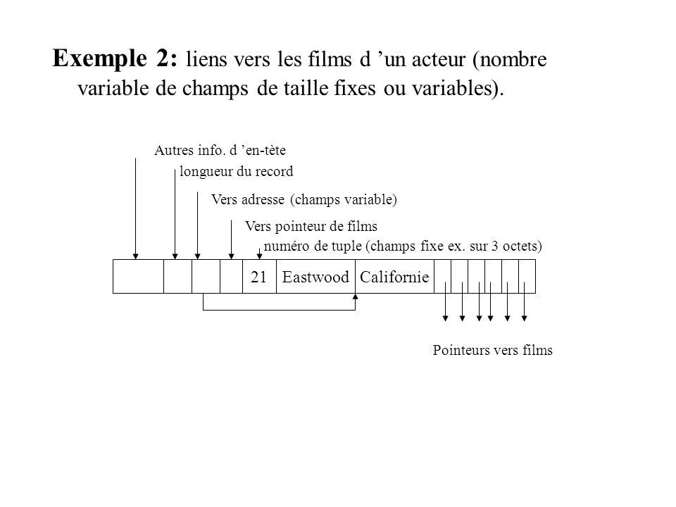 Exemple 2: liens vers les films d 'un acteur (nombre variable de champs de taille fixes ou variables).