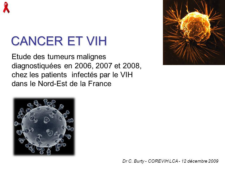CANCER ET VIH Etude des tumeurs malignes diagnostiquées en 2006, 2007 et 2008, chez les patients infectés par le VIH dans le Nord-Est de la France.