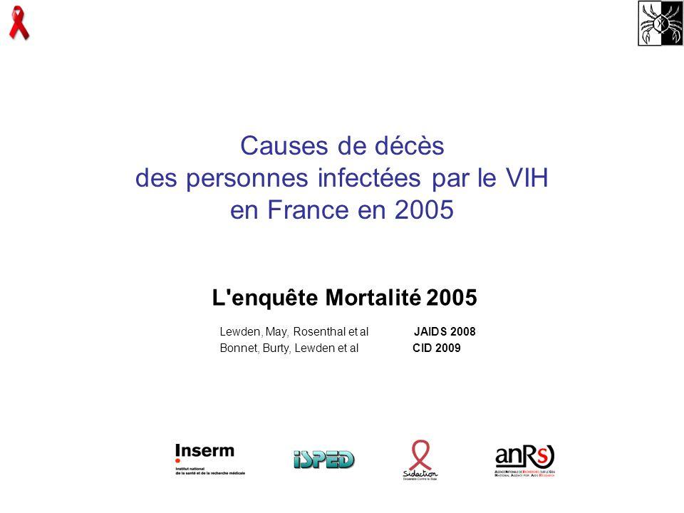 Causes de décès des personnes infectées par le VIH en France en 2005