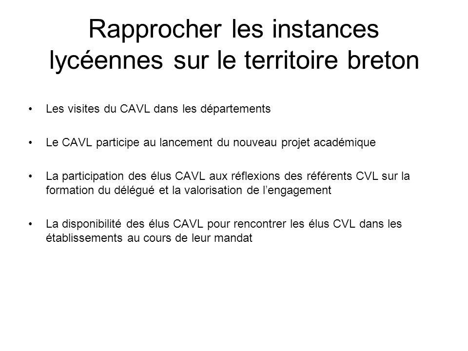 Rapprocher les instances lycéennes sur le territoire breton