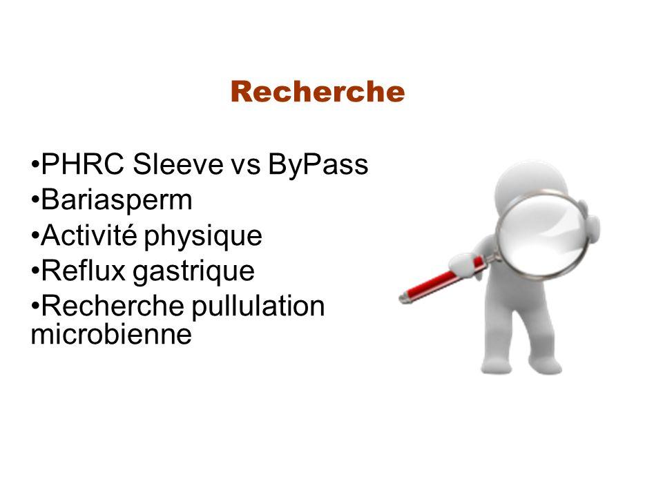 Recherche PHRC Sleeve vs ByPass. Bariasperm. Activité physique.
