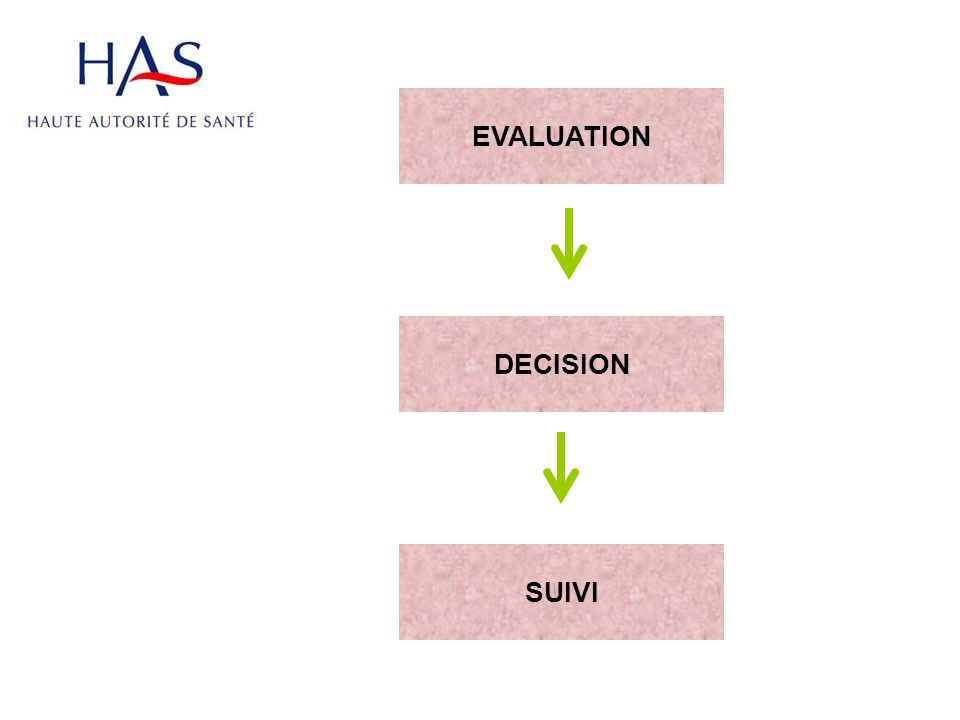 EVALUATION DECISION SUIVI