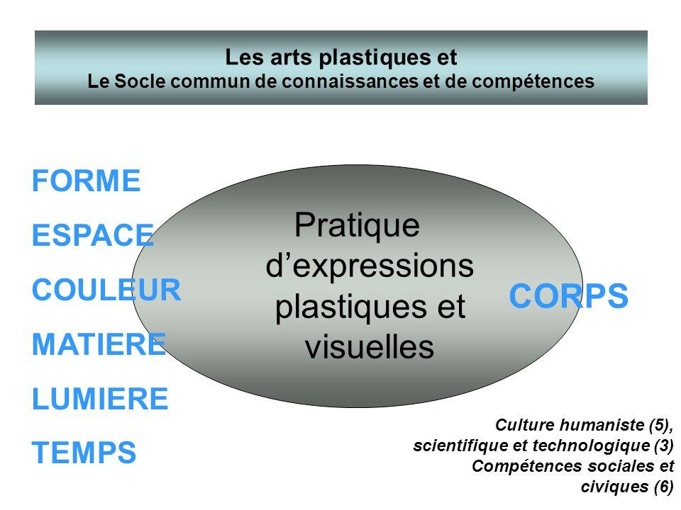Pratique d'expressions plastiques et visuelles