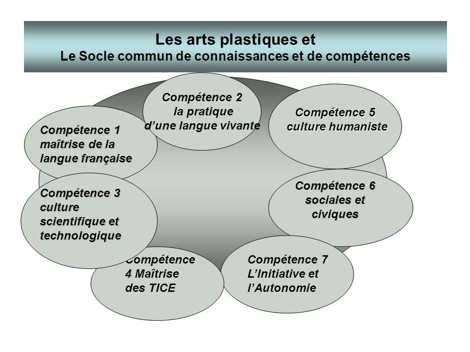 Compétence 6 sociales et civiques