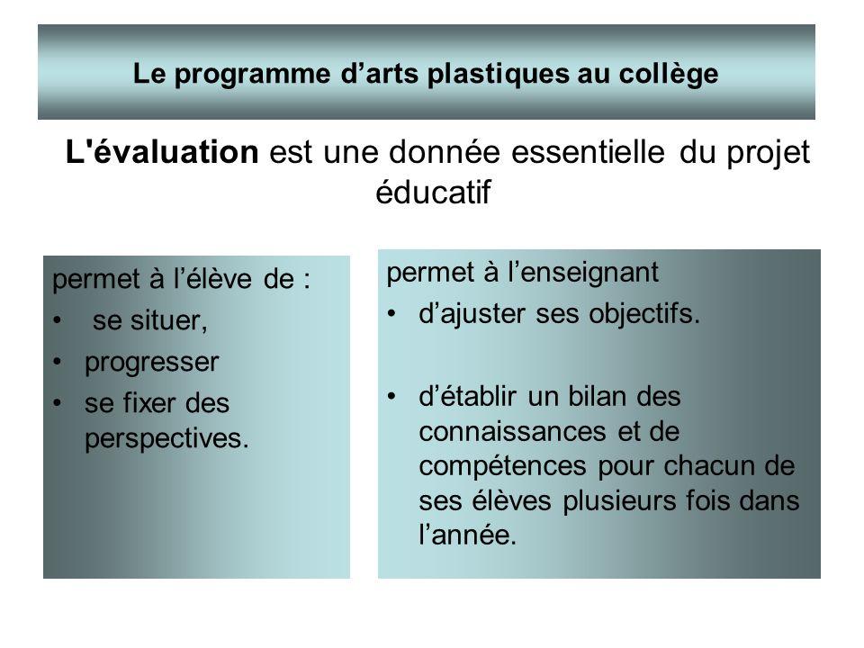 L évaluation est une donnée essentielle du projet éducatif