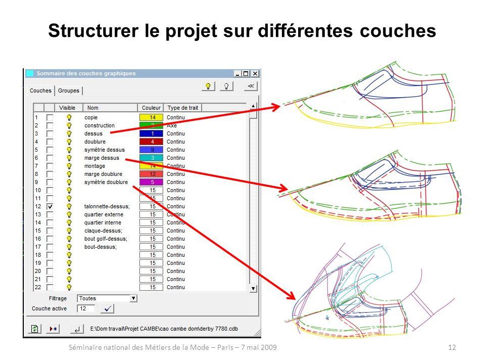 Structurer le projet sur différentes couches