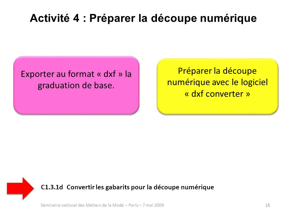 Activité 4 : Préparer la découpe numérique