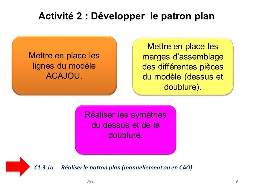 Activité 2 : Développer le patron plan