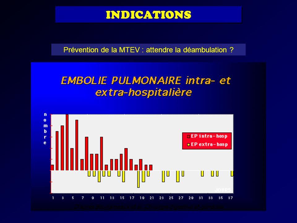 INDICATIONS Prévention de la MTEV : attendre la déambulation