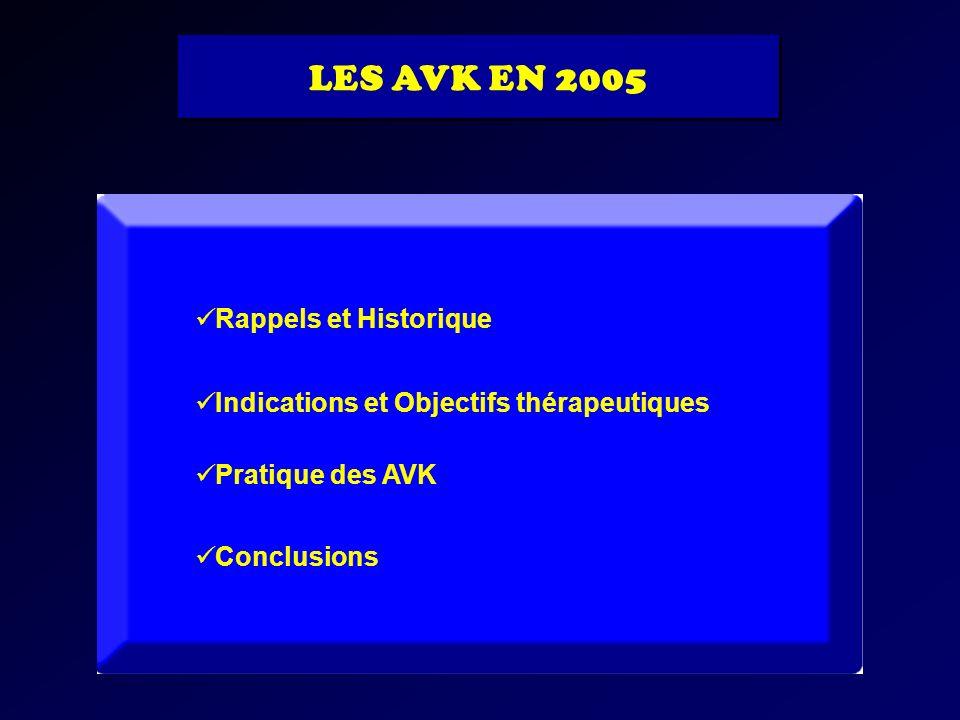 LES AVK EN 2005 Rappels et Historique