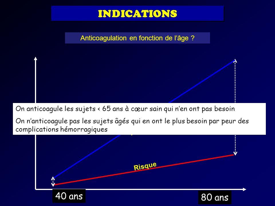 Anticoagulation en fonction de l'âge