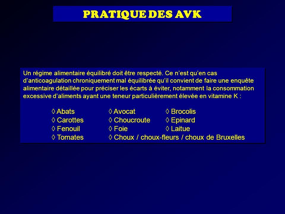 PRATIQUE DES AVK ◊ Abats ◊ Avocat ◊ Brocolis