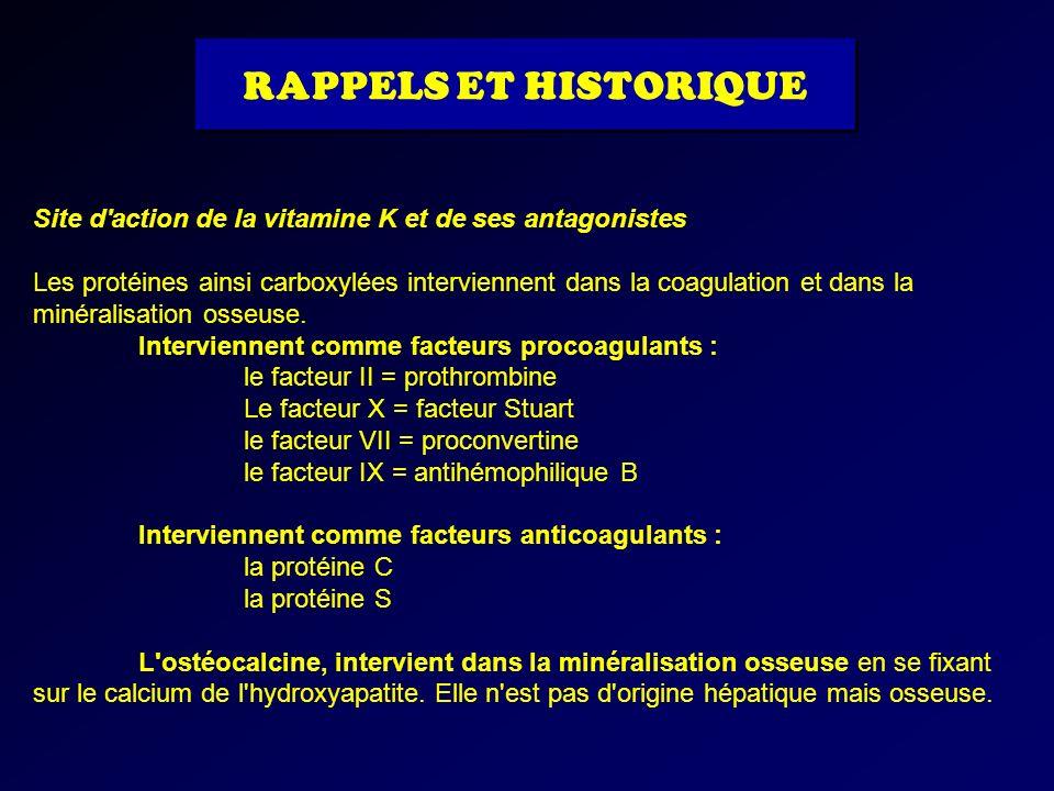 RAPPELS ET HISTORIQUE Site d action de la vitamine K et de ses antagonistes.