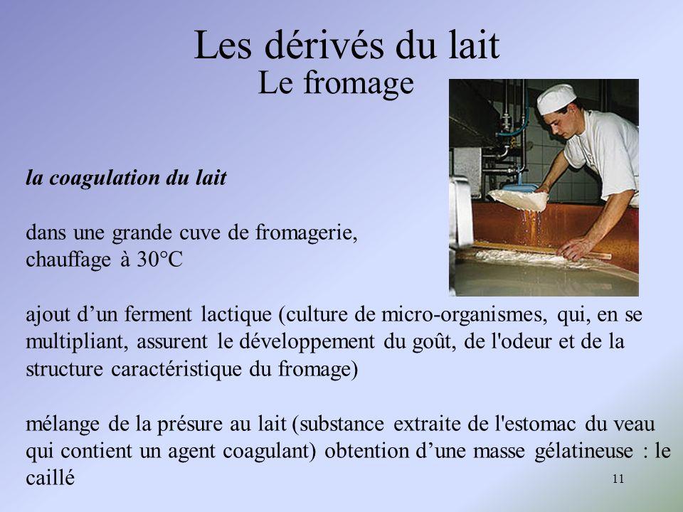 Les dérivés du lait Le fromage la coagulation du lait
