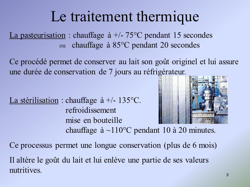 Le traitement thermique