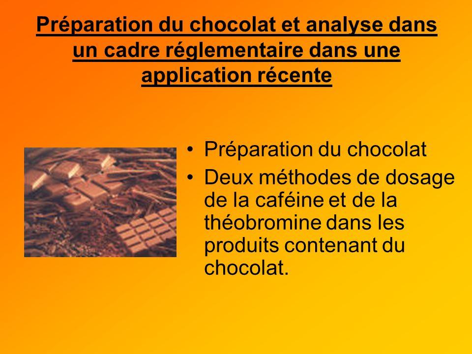 Préparation du chocolat et analyse dans un cadre réglementaire dans une application récente