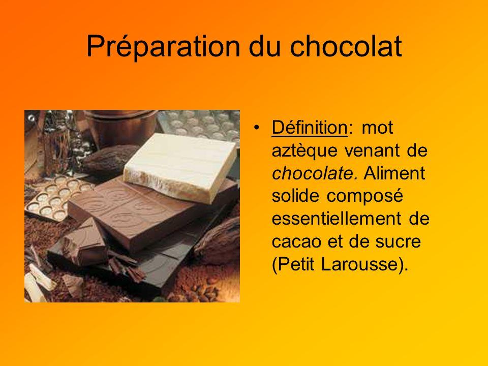 Préparation du chocolat