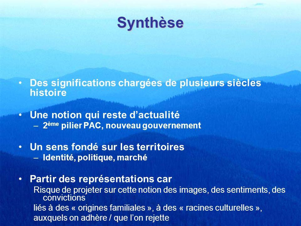 Synthèse Des significations chargées de plusieurs siècles histoire