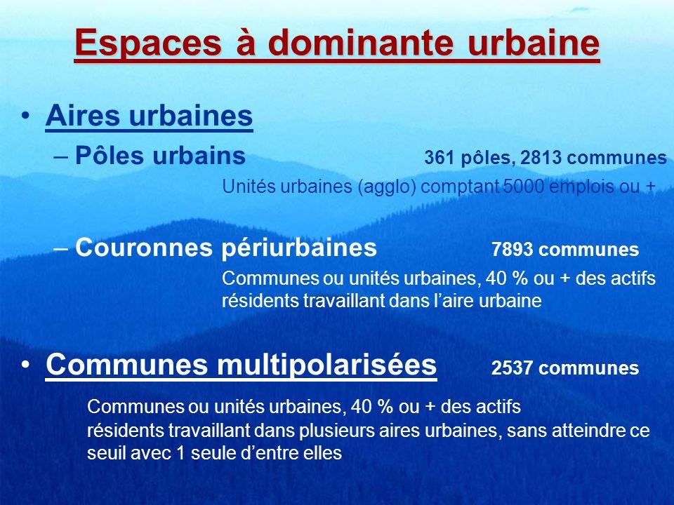 Espaces à dominante urbaine