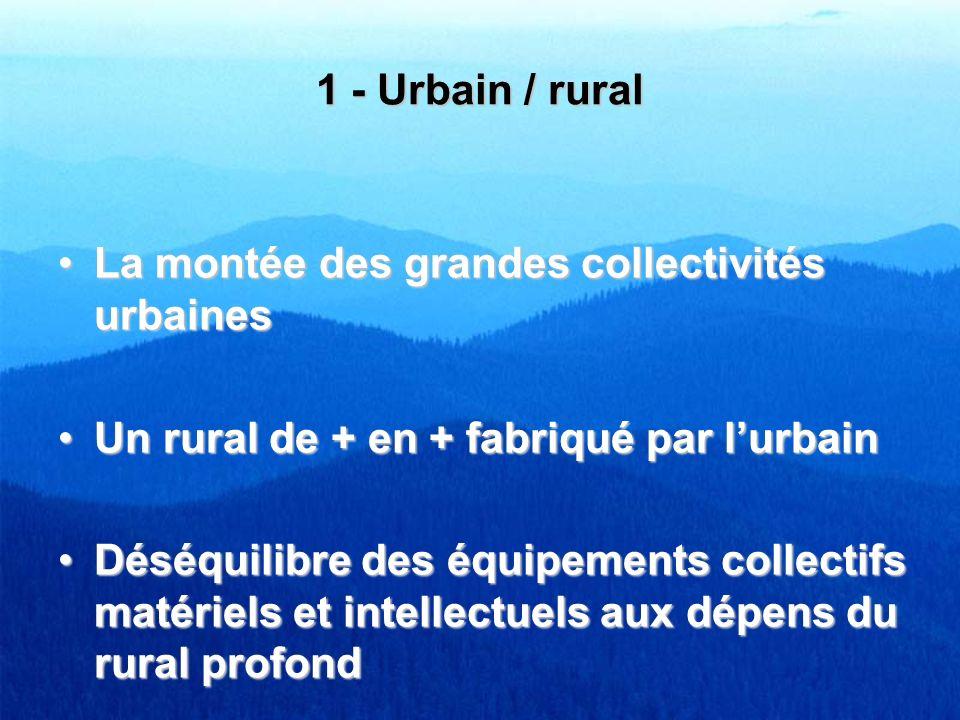 1 - Urbain / rural La montée des grandes collectivités urbaines. Un rural de + en + fabriqué par l'urbain.
