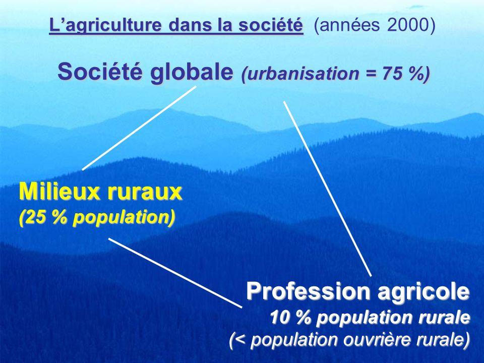 L'agriculture dans la société (années 2000)