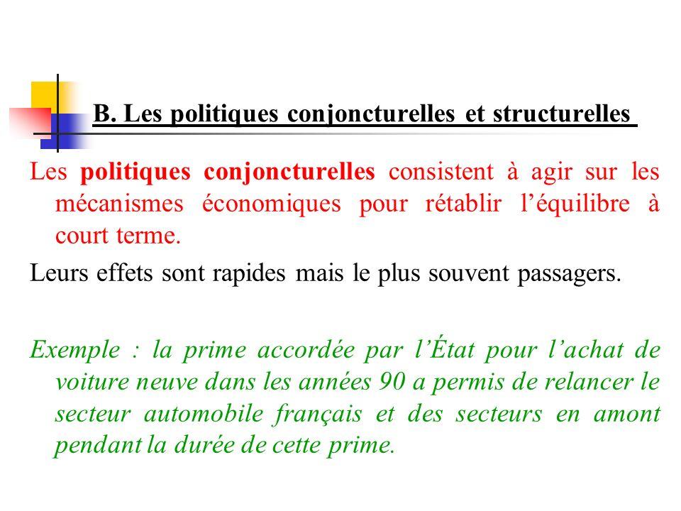 B. Les politiques conjoncturelles et structurelles
