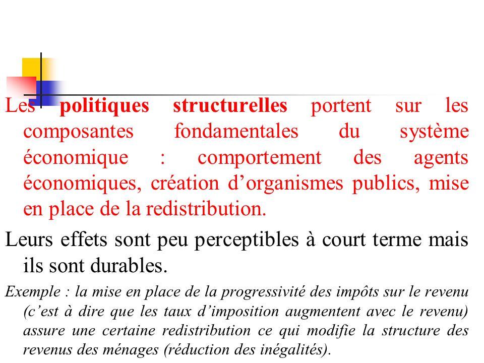 Les politiques structurelles portent sur les composantes fondamentales du système économique : comportement des agents économiques, création d'organismes publics, mise en place de la redistribution.