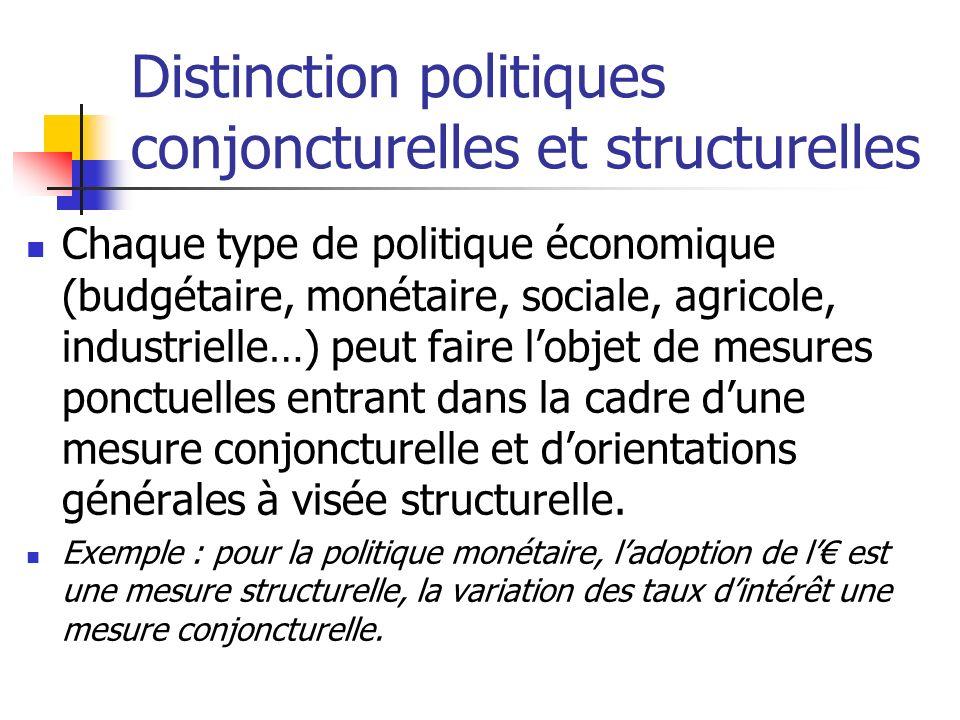 Distinction politiques conjoncturelles et structurelles