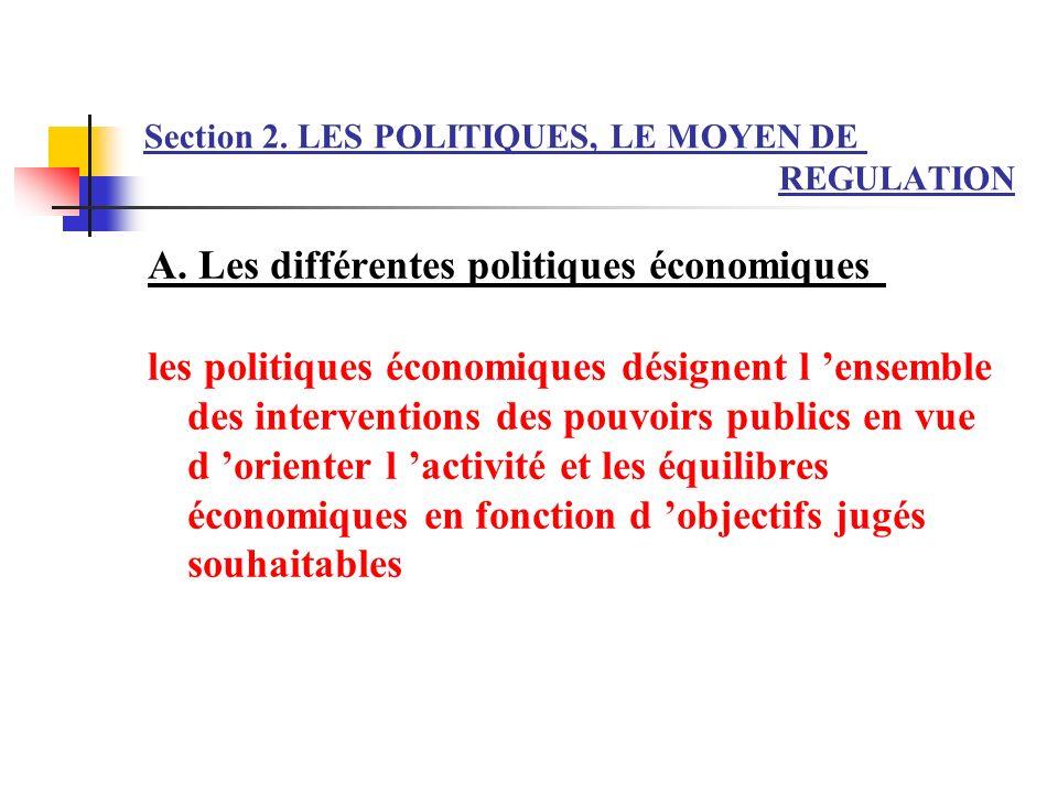 Section 2. LES POLITIQUES, LE MOYEN DE REGULATION