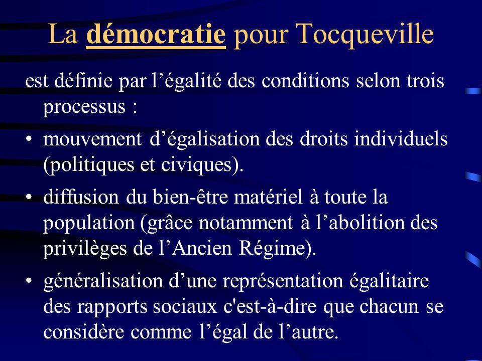 La démocratie pour Tocqueville