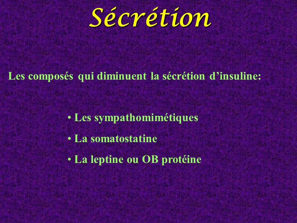 Sécrétion Les composés qui diminuent la sécrétion d'insuline:
