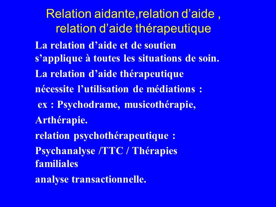 Relation aidante,relation d'aide , relation d'aide thérapeutique