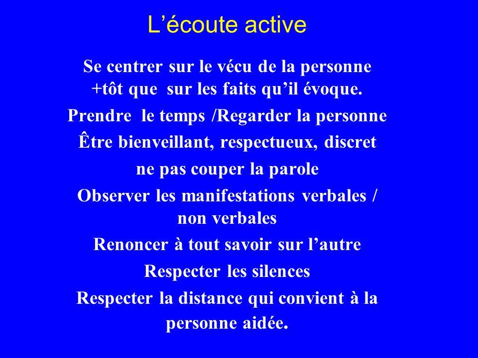 L'écoute active Se centrer sur le vécu de la personne +tôt que sur les faits qu'il évoque. Prendre le temps /Regarder la personne.