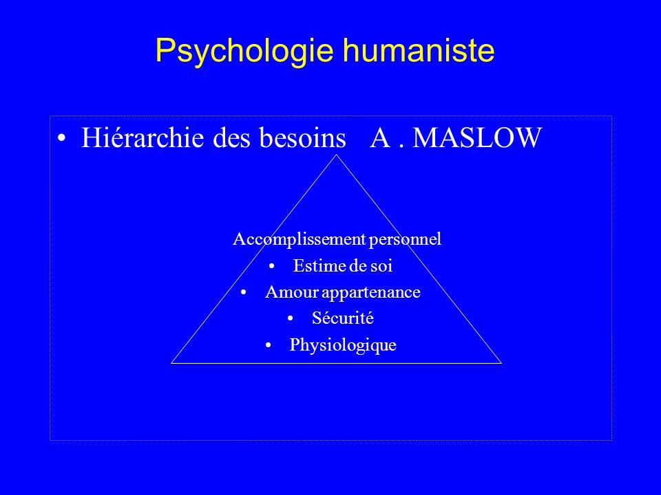 Psychologie humaniste