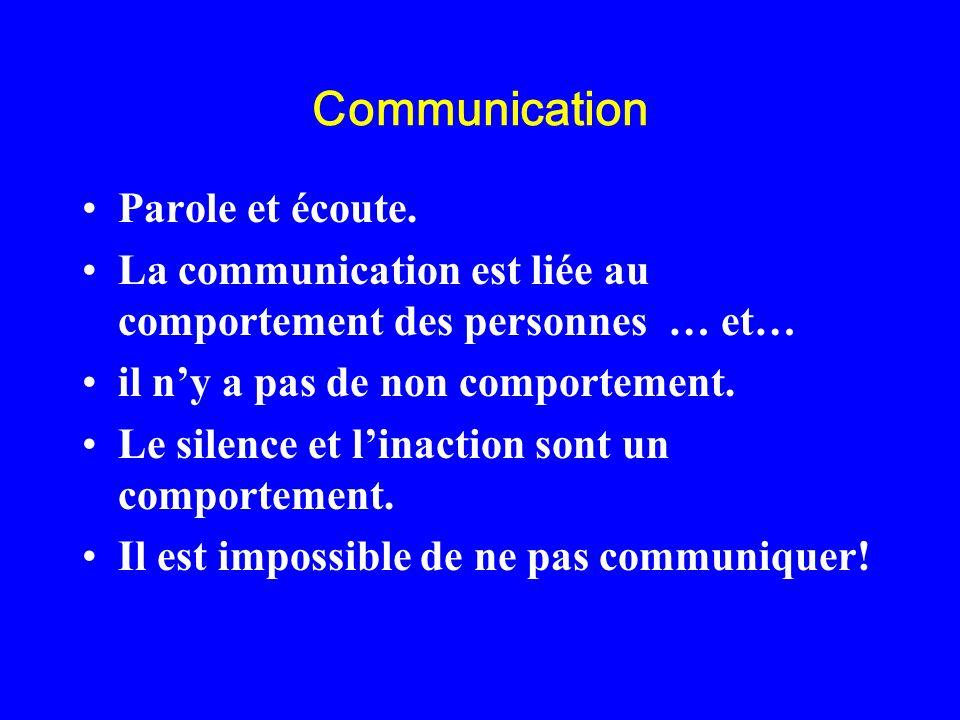 Communication Parole et écoute.