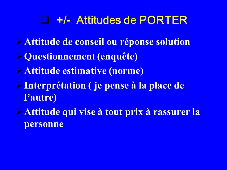+/- Attitudes de PORTER