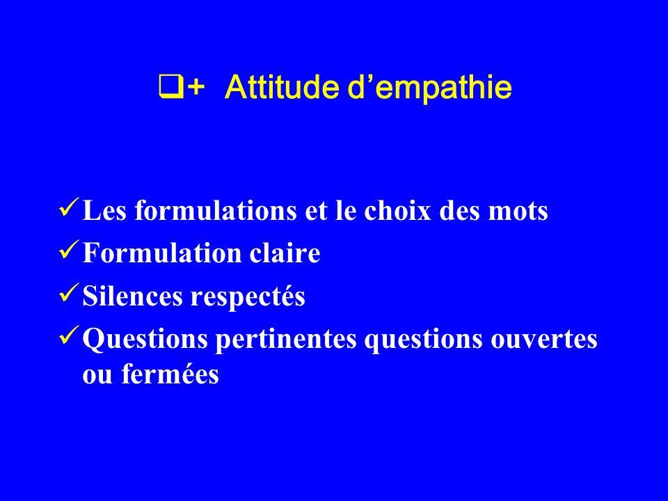 + Attitude d'empathie Les formulations et le choix des mots