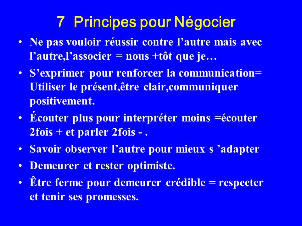 7 Principes pour Négocier
