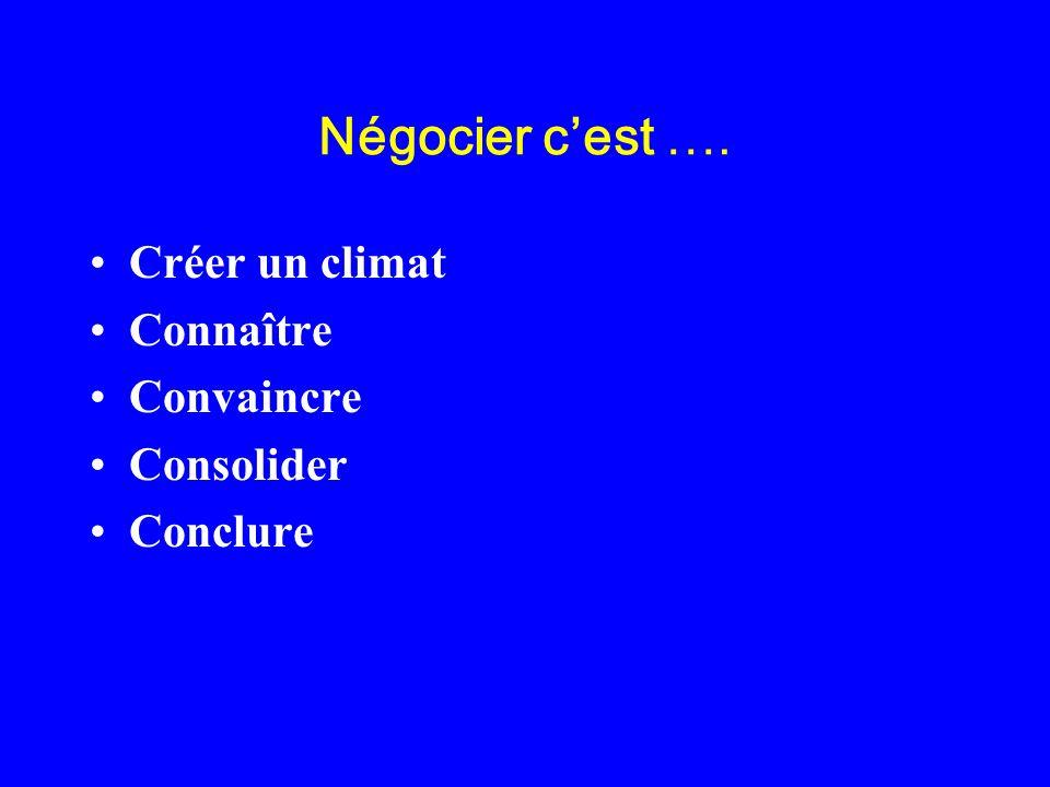 Négocier c'est …. Créer un climat Connaître Convaincre Consolider