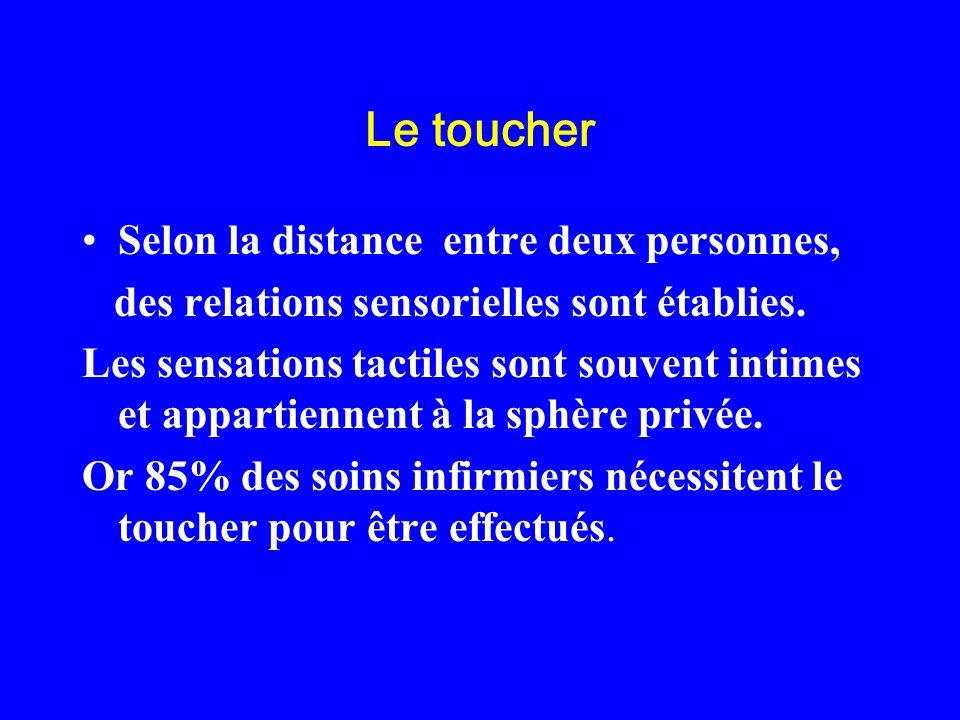 Le toucher Selon la distance entre deux personnes,