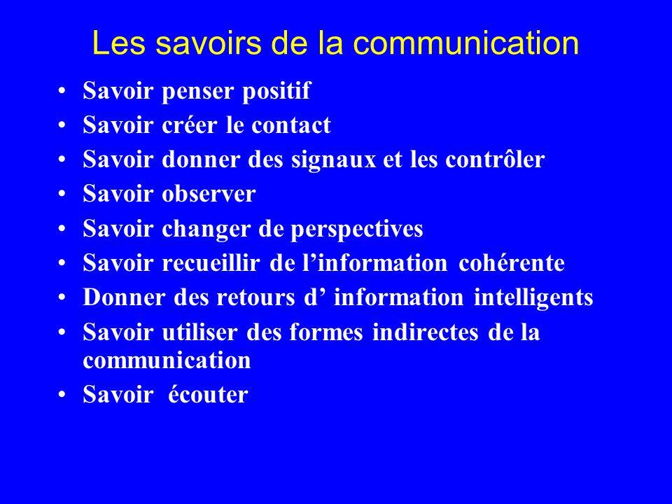Les savoirs de la communication