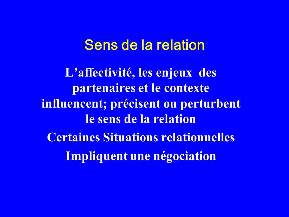 Certaines Situations relationnelles Impliquent une négociation