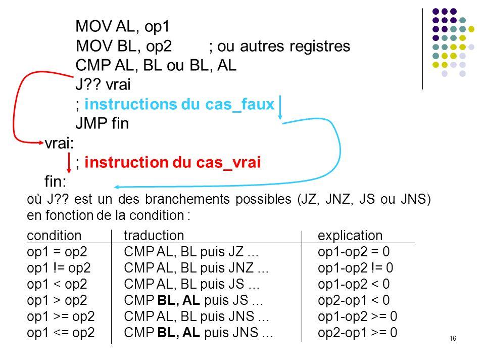 MOV BL, op2 ; ou autres registres CMP AL, BL ou BL, AL J vrai