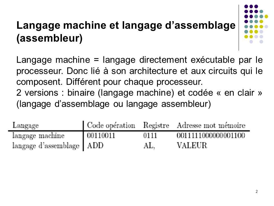 Langage machine et langage d'assemblage (assembleur)