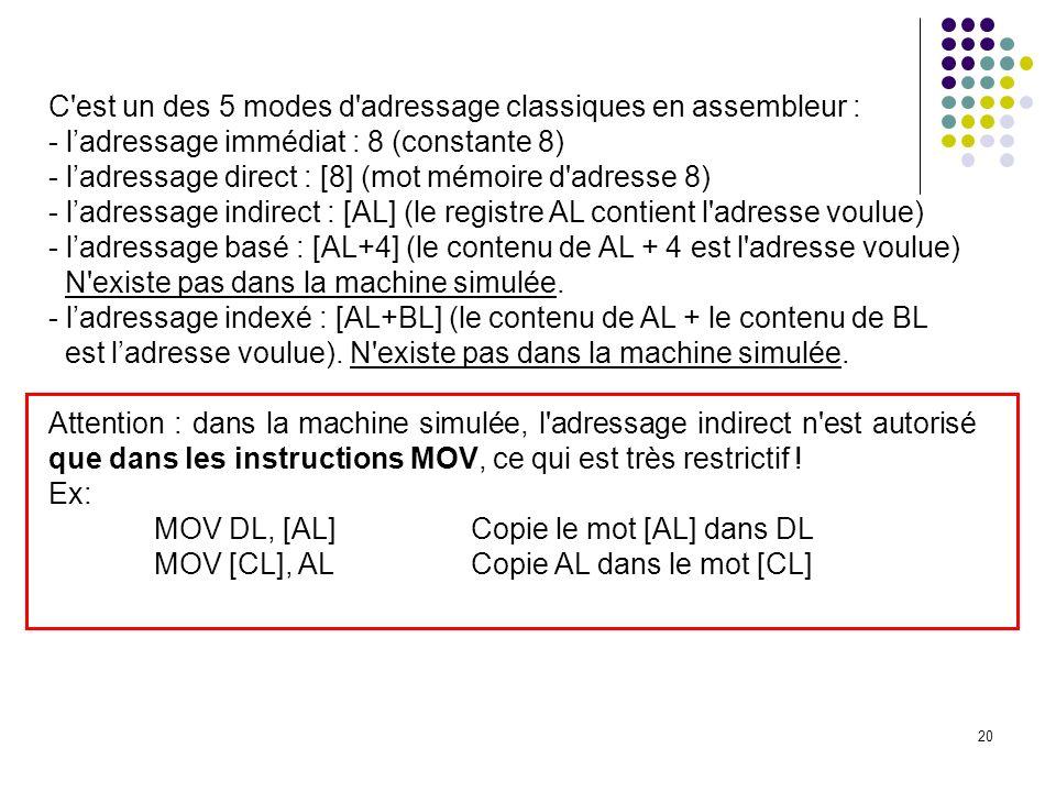 C est un des 5 modes d adressage classiques en assembleur :